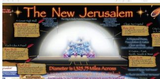 Latest Planet X Interview & New Jerusalem Timetable - Gill Broussard