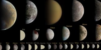 Over 100 Planets Discovered in Our Solar System. Scientist from John Hopkins March 2017