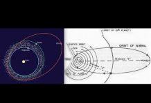 Comparison of Planet X & 9 Orbital Chart & Cataclysm Timelines
