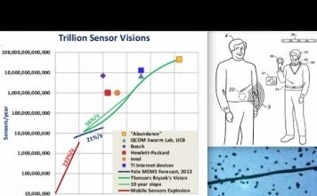 You might already be Microchipped - Leaked Docs Confirm Virtually Everything on Planet Tracked