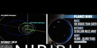Is Planet X is Planet 9 & Nibiru? Connecting Dots, Harrington, Sitchin, Brown, Deep Analysis