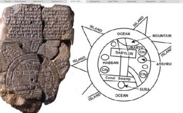 Anunnaki, Oldest Map Ever Discovered, Predates Bible - Is it Flat or Round?