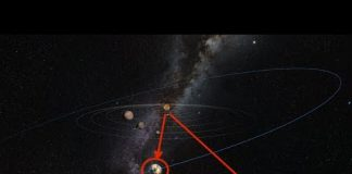 Astronomers Discover Mars Sized Planet in our Solar System while Searching for Planet X