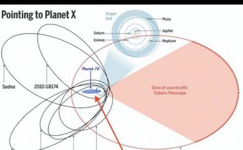 Gill Broussard - Planet 7X & 9 Comparison - Projections of New TNO's & KBO's