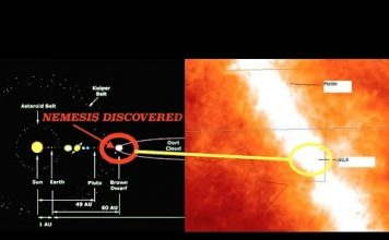 Nemesis, Brown Dwarf Star Discovered in our Solar System, 60AU, Latest