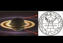 Harnessing the Power of Planets - Astro-theology & Symbolism