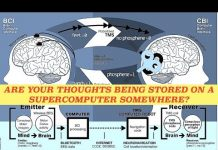 Is Big Brother Already Reading Your Mind & Storing Your Thoughts in a Data Center? Check This Out!