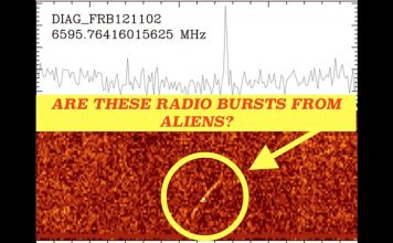 Sequence of Radio Bursts from Space could be Aliens, FRB 121102